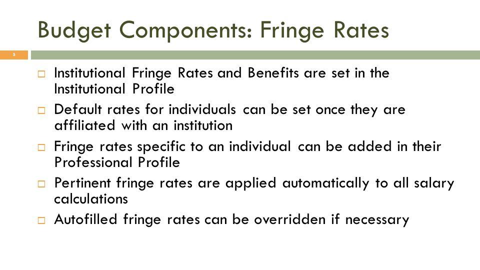 Budget Components: Fringe Rates