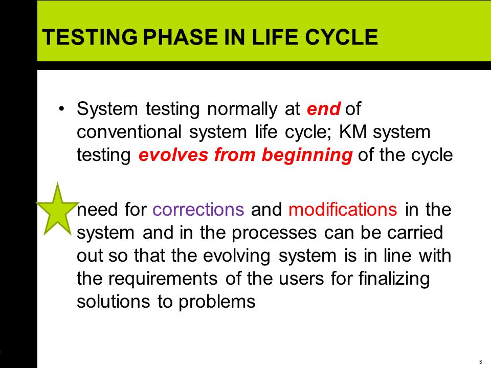 TESTING PHASE IN LIFE CYCLE