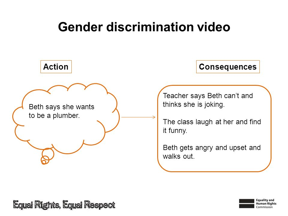 Gender discrimination video