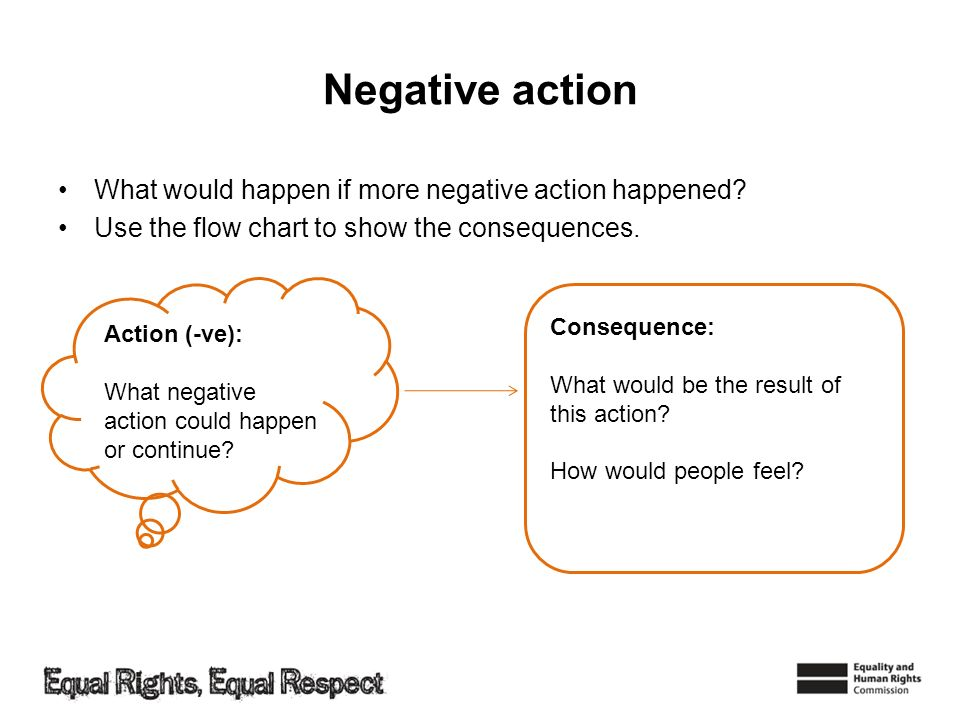 Negative action What would happen if more negative action happened