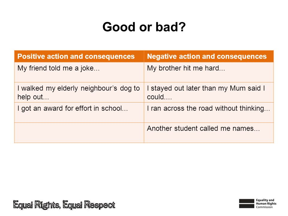 Good or bad Positive action and consequences