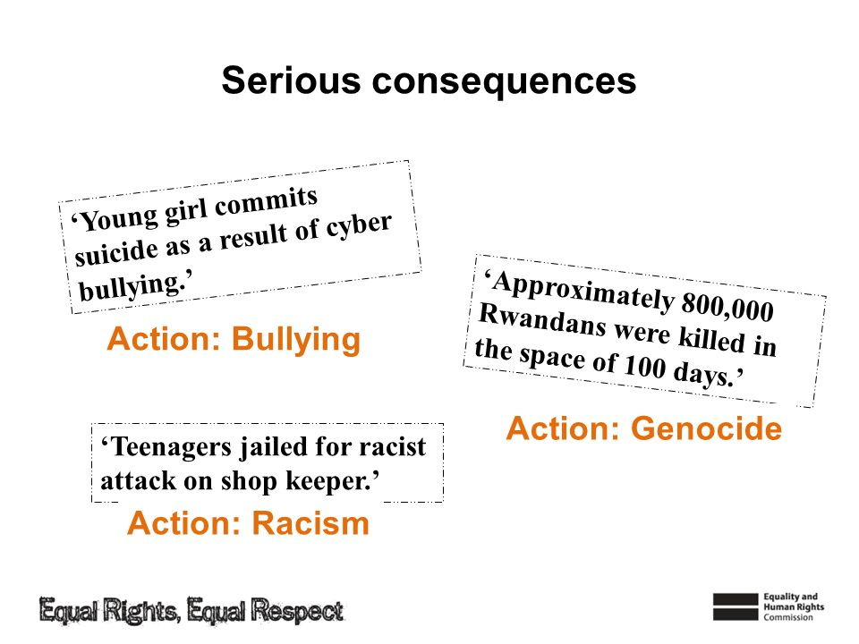 Serious consequences Action: Bullying Action: Genocide Action: Racism