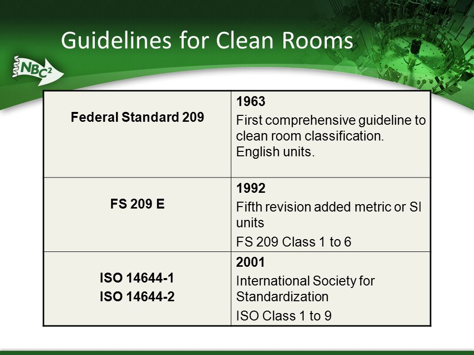 Iso Guidelines For Clean Rooms
