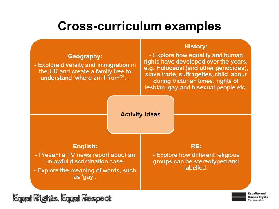 Cross-curriculum examples