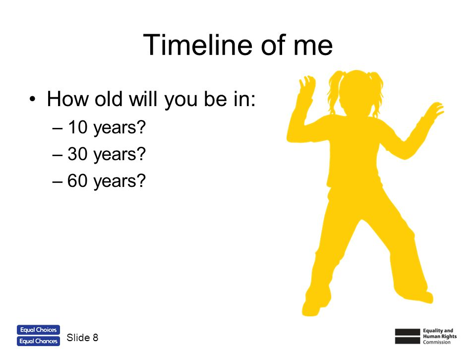Timeline of me How old will you be in: 10 years 30 years 60 years