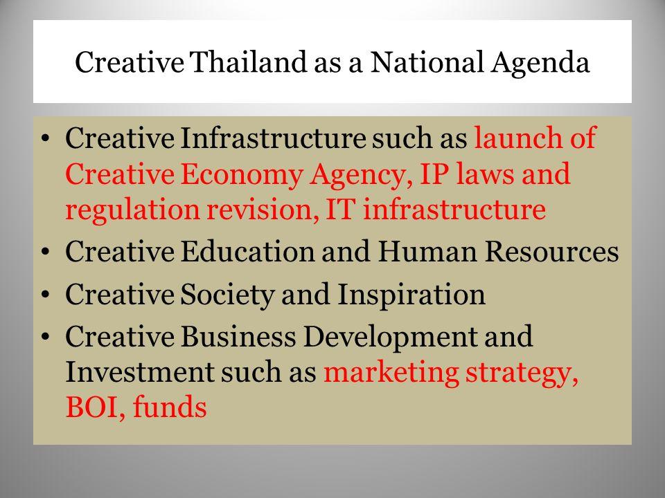 Creative Thailand as a National Agenda
