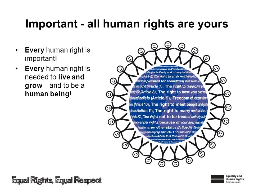 Important - all human rights are yours