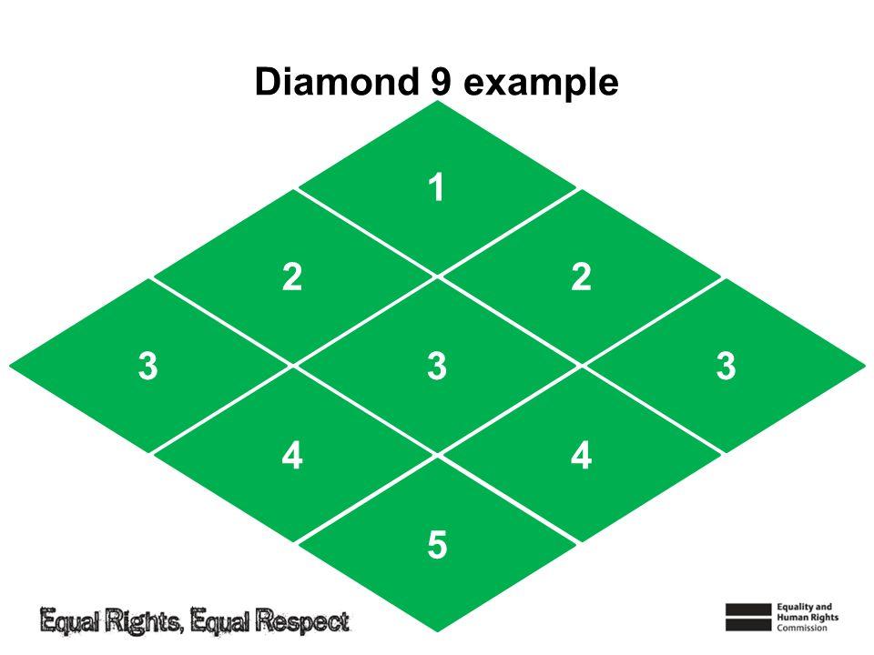 Diamond 9 example 1 2 2 3 3 3 4 4 5