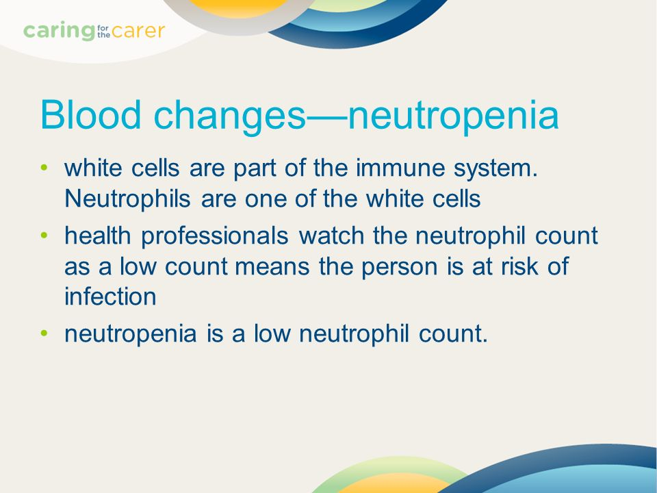 Blood changes—neutropenia