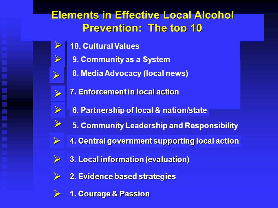Elements in Effective Local Alcohol Prevention: The top 10