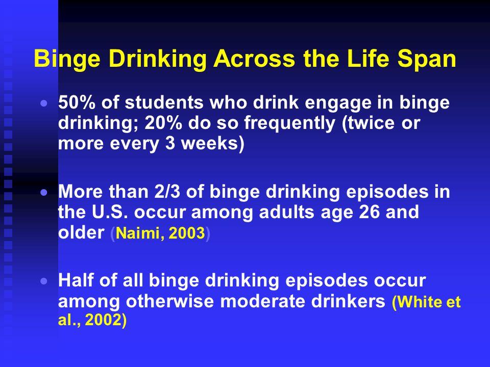 Binge Drinking Across the Life Span