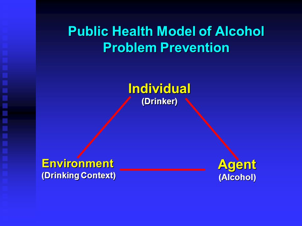 Public Health Model of Alcohol Problem Prevention