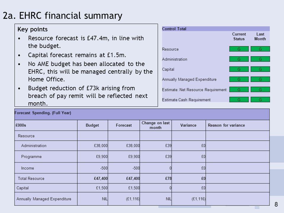 2a. EHRC financial summary