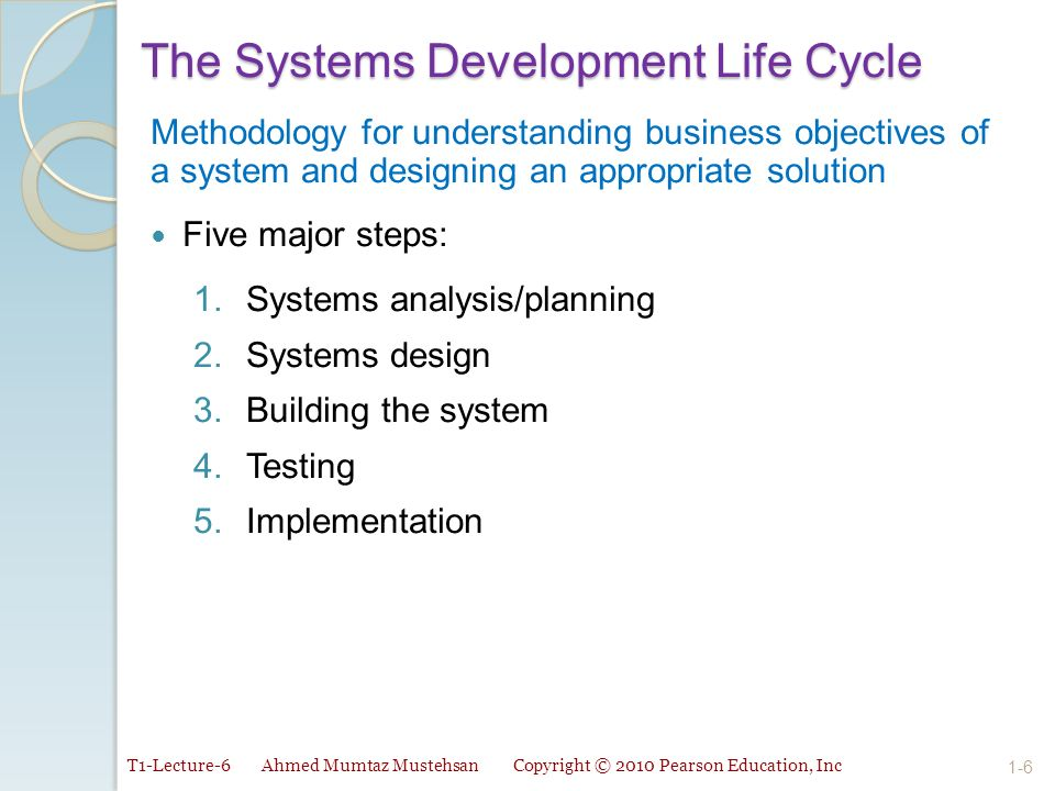 systems development life cycle education essay   research paper example  what is the system development life cycle sdlc next post next create  an argumentative  examples of thesis statements for argumentative essays also learning english essay example exemplification essay thesis