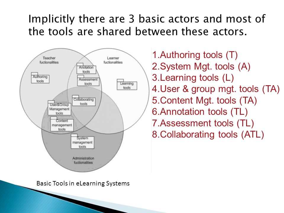 Basic Tools in eLearning Systems
