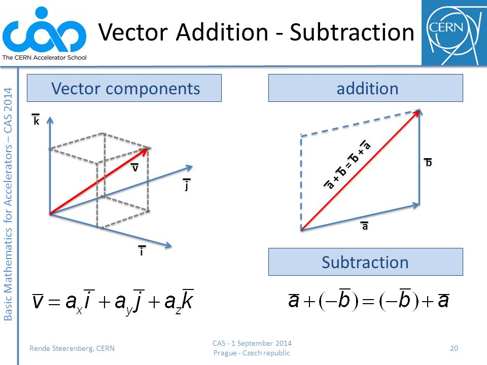 Vector Addition - Subtraction