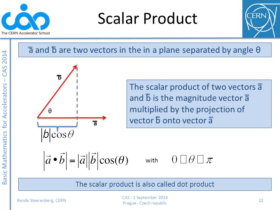 Scalar Product a and b are two vectors in the in a plane separated by angle θ. a. b. θ.