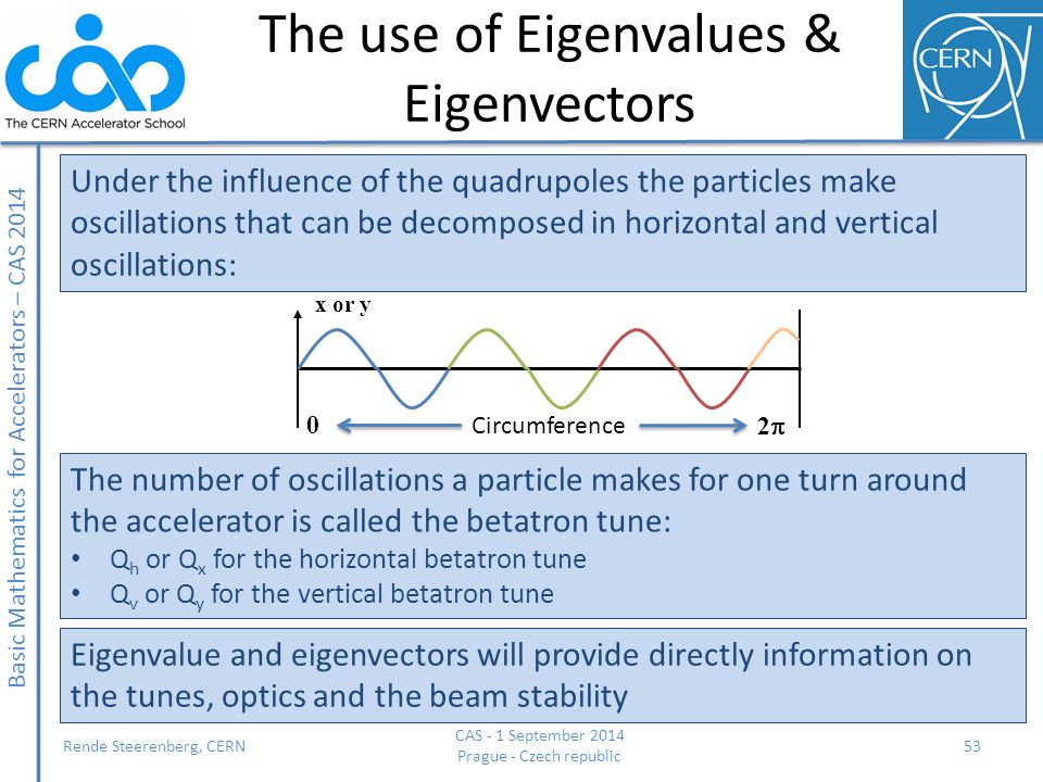 The use of Eigenvalues & Eigenvectors