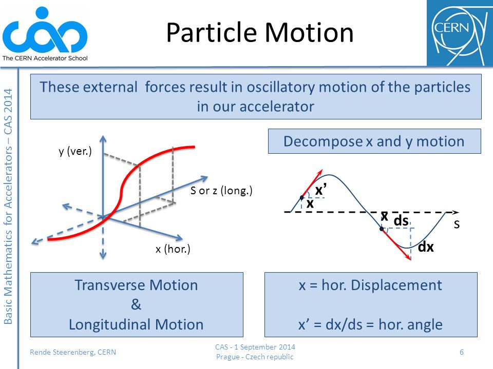 Particle Motion These external forces result in oscillatory motion of the particles in our accelerator.