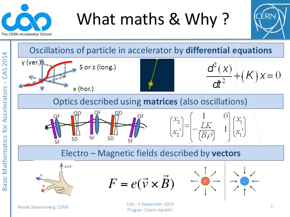 What maths & Why Oscillations of particle in accelerator by differential equations. x (hor.) y (ver.)