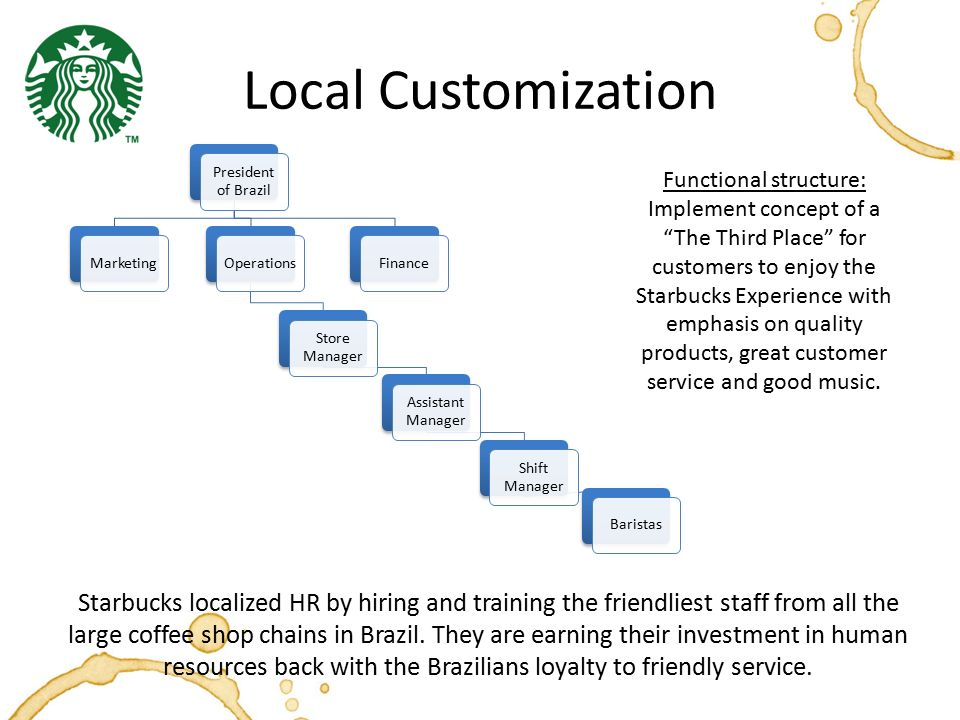 starbucks structure Starbucks structure review the case study found in chapter 3 of your text titled starbucks' structure and write a paper that answers the four case study.