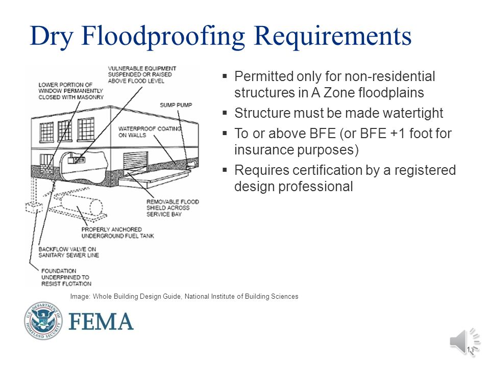 Building Codes And Floodplain Management