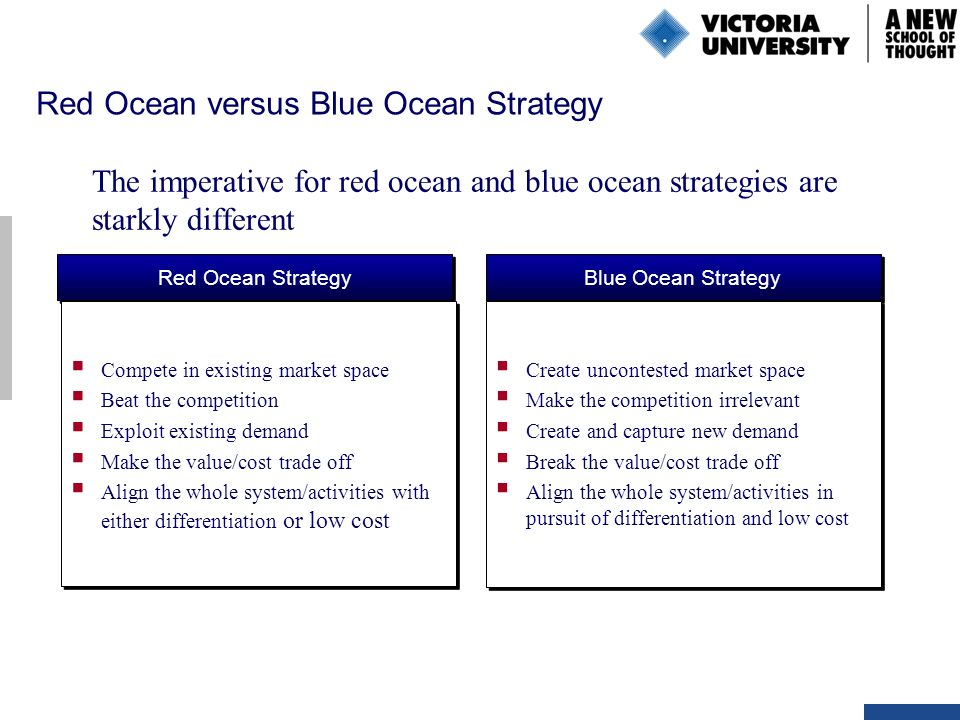 porters five forces model versus a blue ocean strategy essay Or text in papers, essays and books is permitted only when the source  that blue  ocean strategy has prevailed as a dominant long term viable strategy  by  contrast, competitive strategy (porter 1980, 1985) is related to economics'  5  whether one might want to take our model one step further and test its.