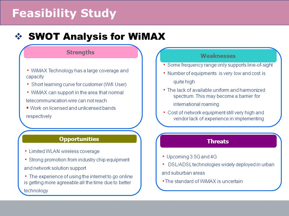 Feasibility Study SWOT Analysis for WiMAX Strengths Weaknesses