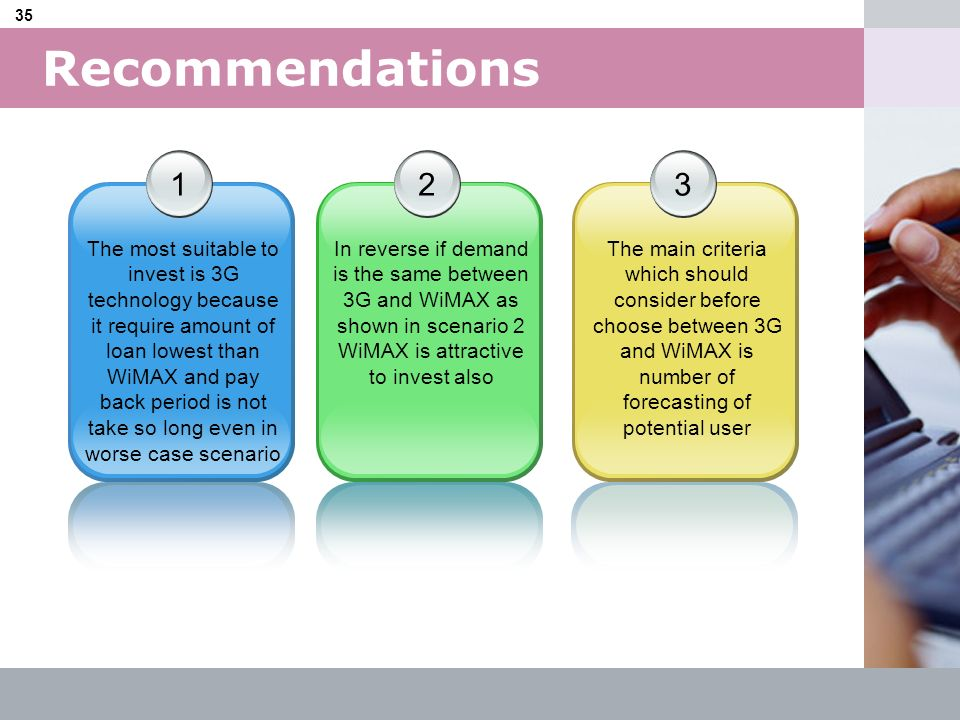 Recommendations 1.