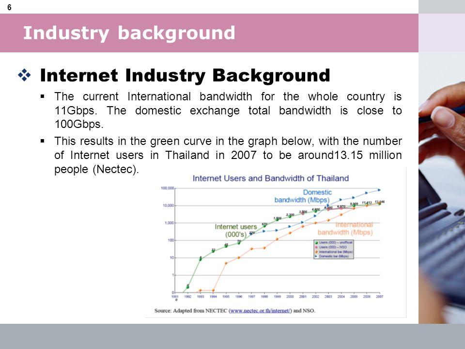Internet Industry Background