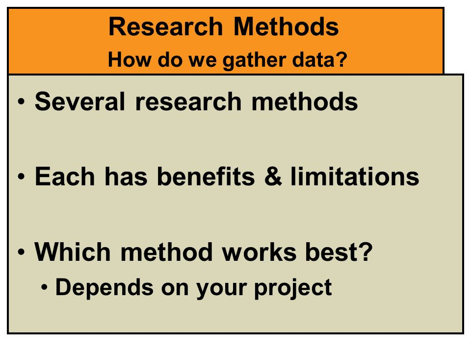 Methods of data gathering in research