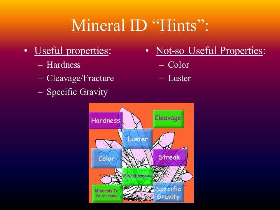 Mineral ID Hints : Useful properties: Not-so Useful Properties: