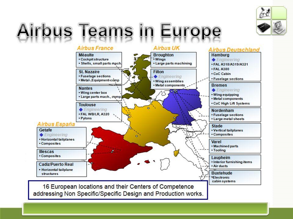 Airbus Teams in Europe
