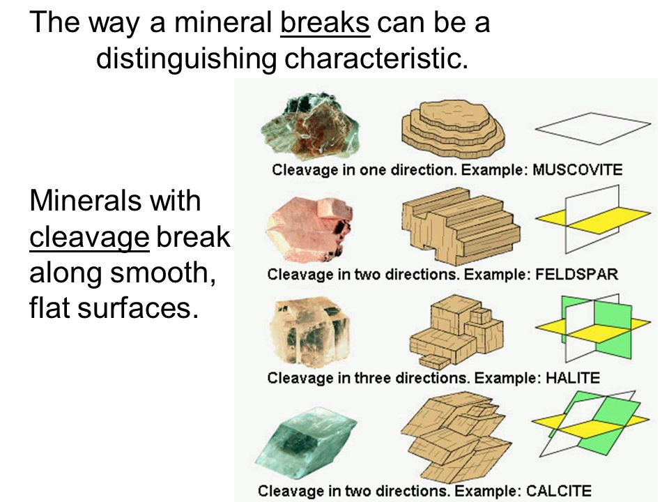 The way a mineral breaks can be a distinguishing characteristic.