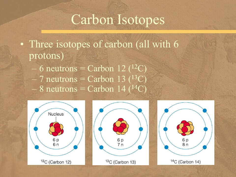 Carbon dating process ppt 5