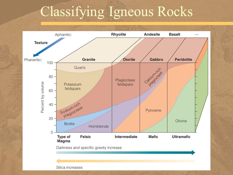 polished andesite and diorite chapter 2 minerals and rocks ppt video online download