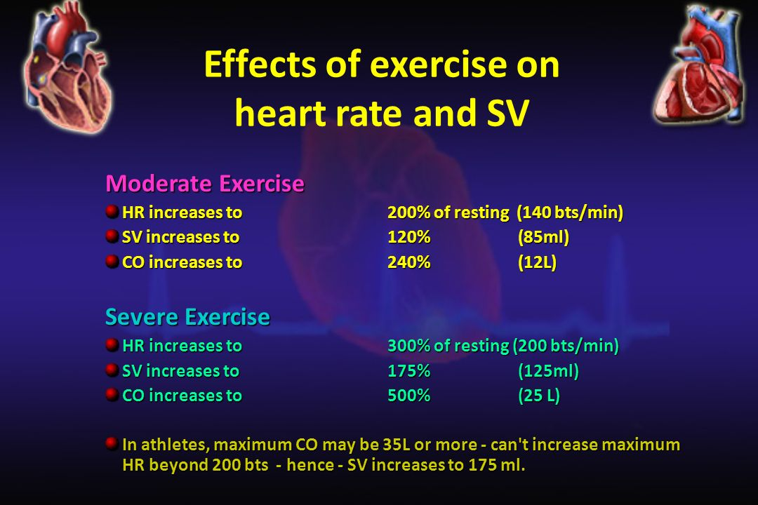 effects of exercise Exercise plays an important role in your overall physical health and wellness in fact, the centers for disease control and prevention, or cdc, recommends.