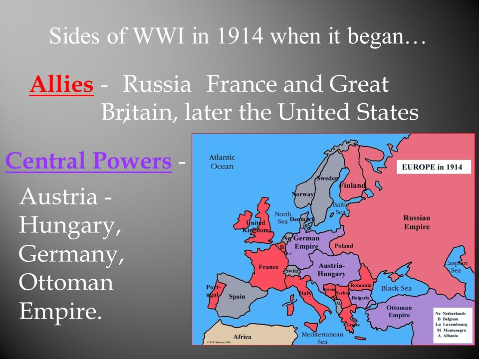 Sides of WWI in 1914 when it began…