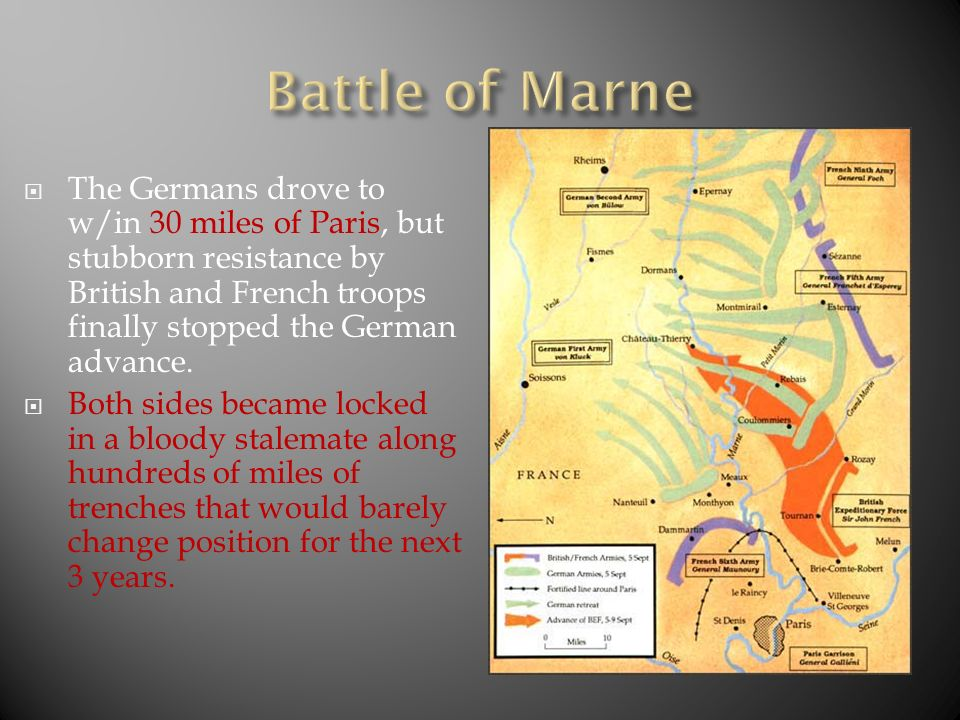 Battle of Marne The Germans drove to w/in 30 miles of Paris, but stubborn resistance by British and French troops finally stopped the German advance.