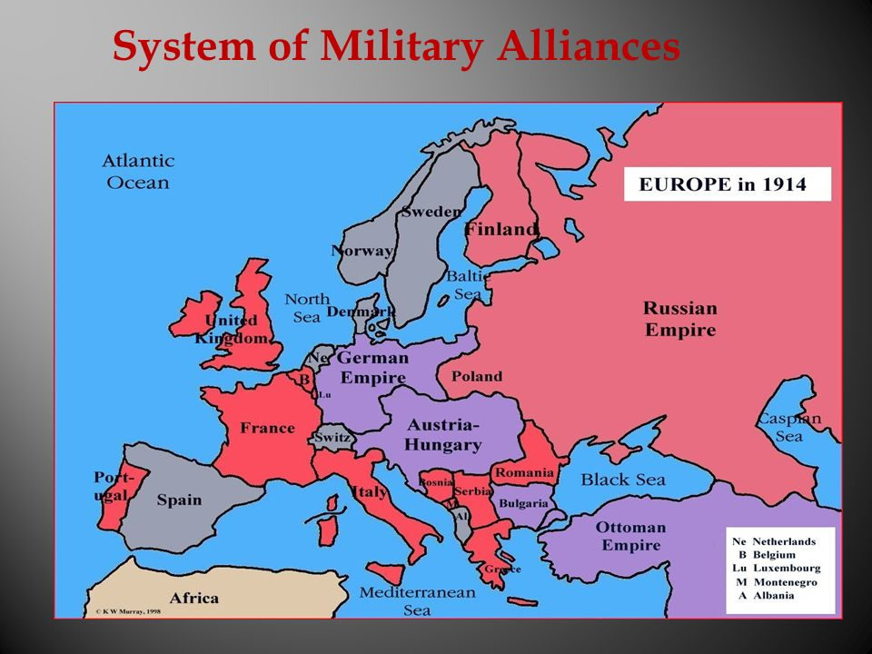 System of Military Alliances