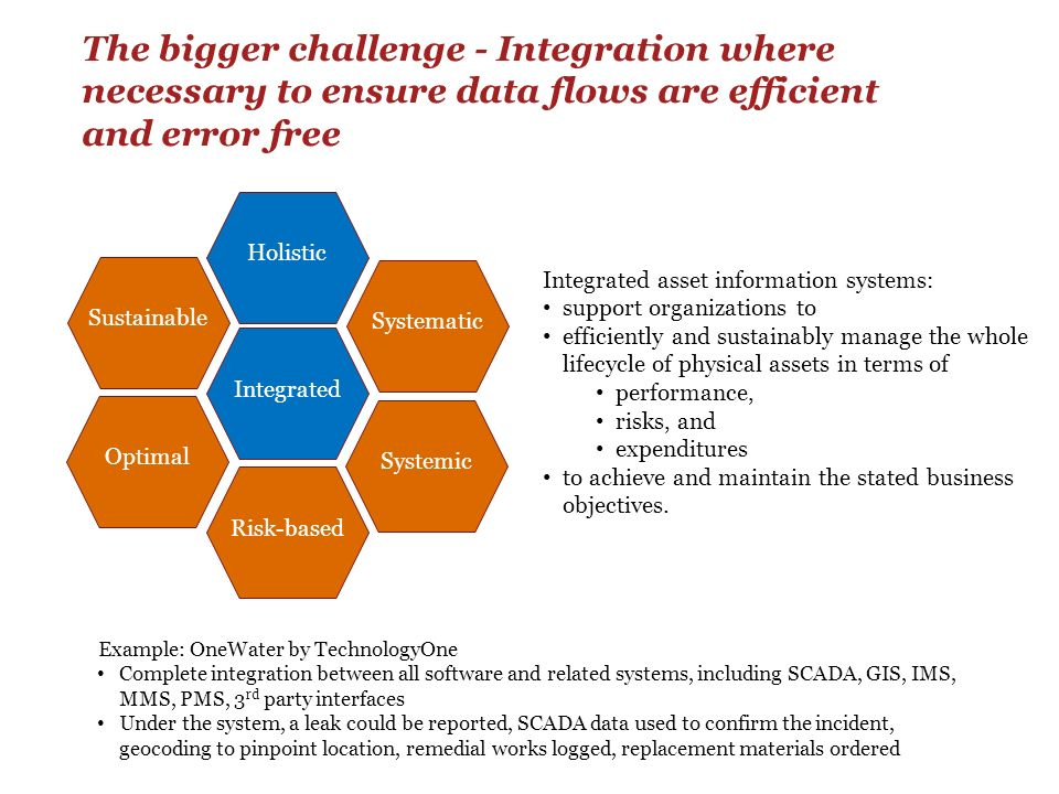 The bigger challenge - Integration where necessary to ensure data flows are efficient and error free