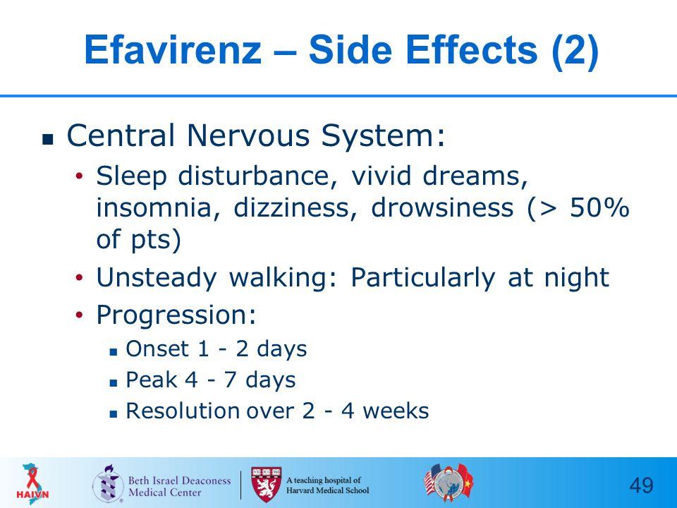 Sustiva Side Effects