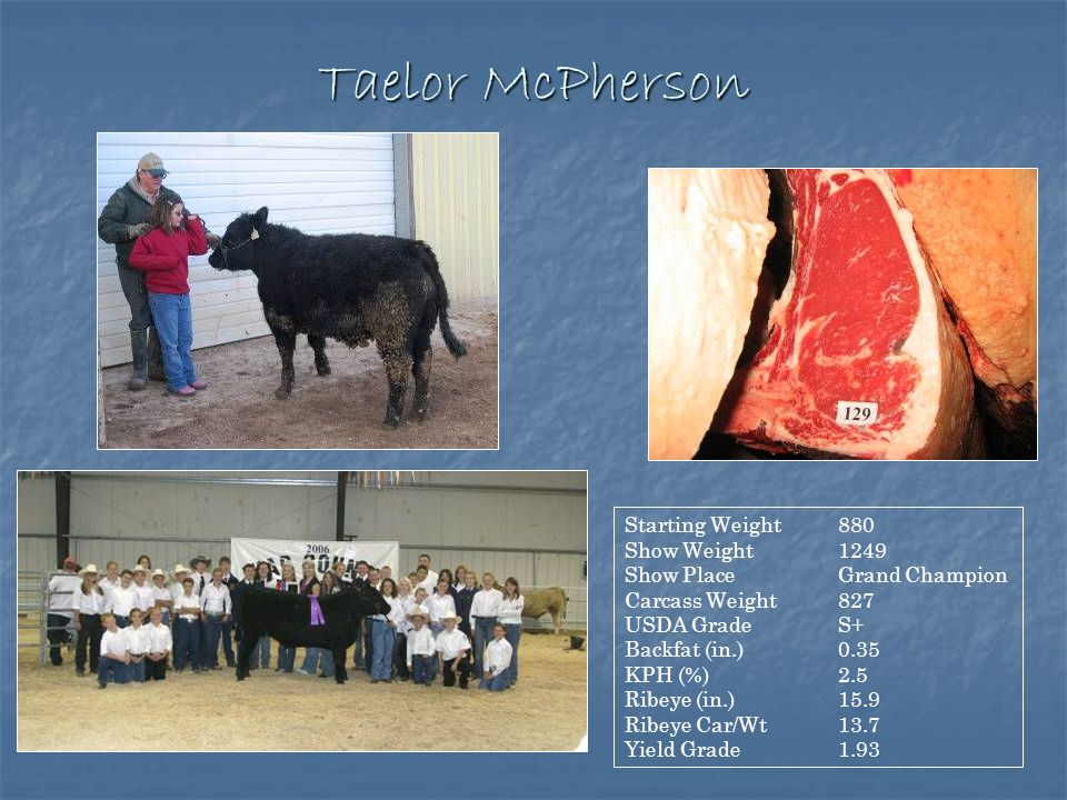 Taelor McPherson Starting Weight 880 Show Weight 1249