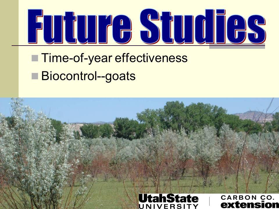 Future Studies Time-of-year effectiveness Biocontrol--goats