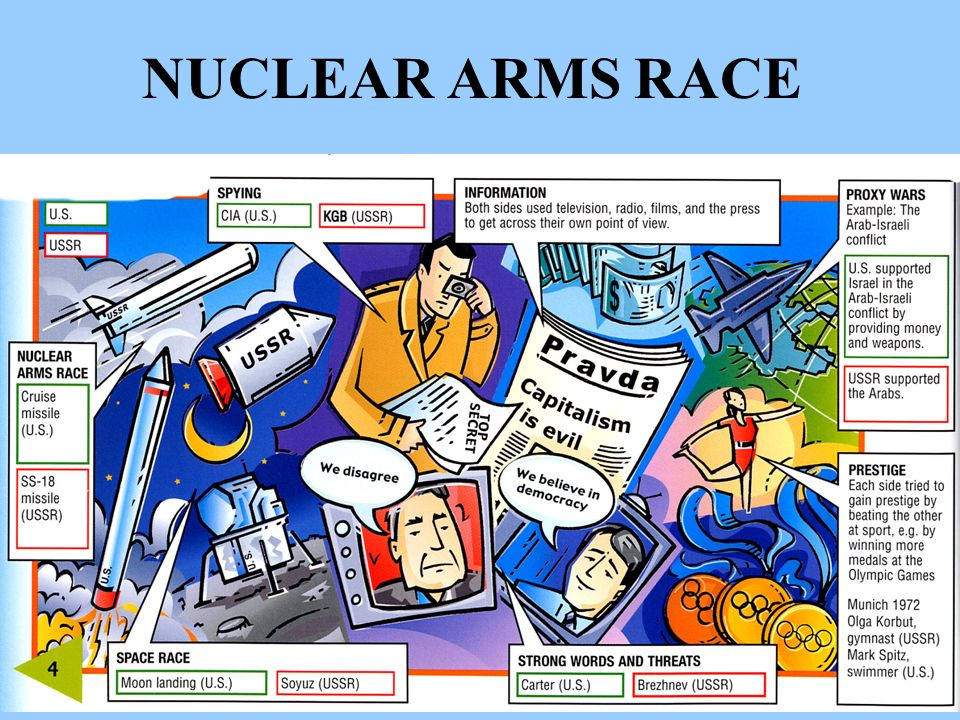 The nuclear arms race information
