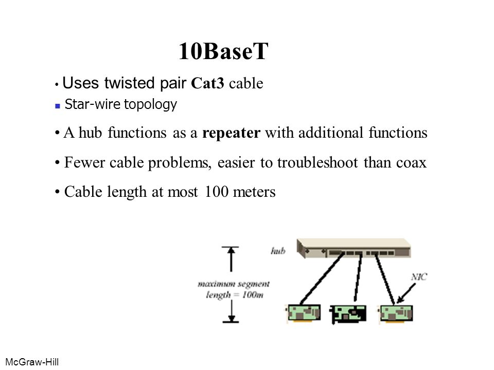 chapter 13 wired lans  ethernet