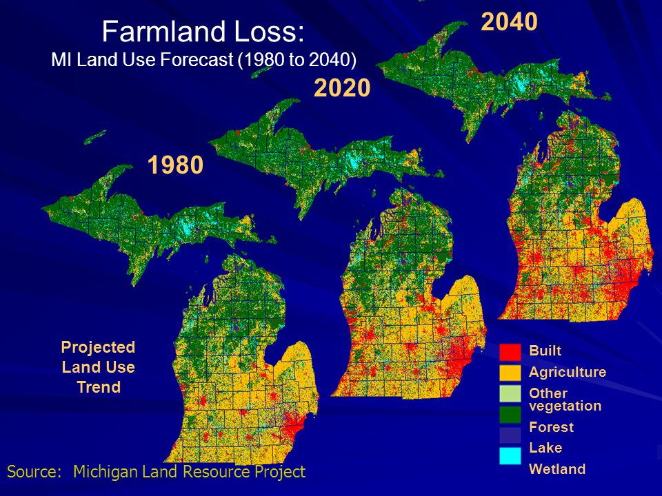 MI Land Use Forecast (1980 to 2040)