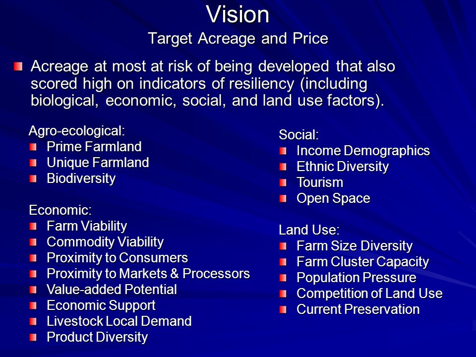 Vision Target Acreage and Price