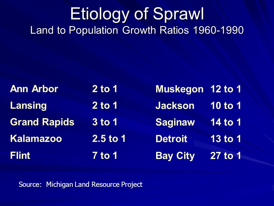 Etiology of Sprawl Land to Population Growth Ratios 1960-1990