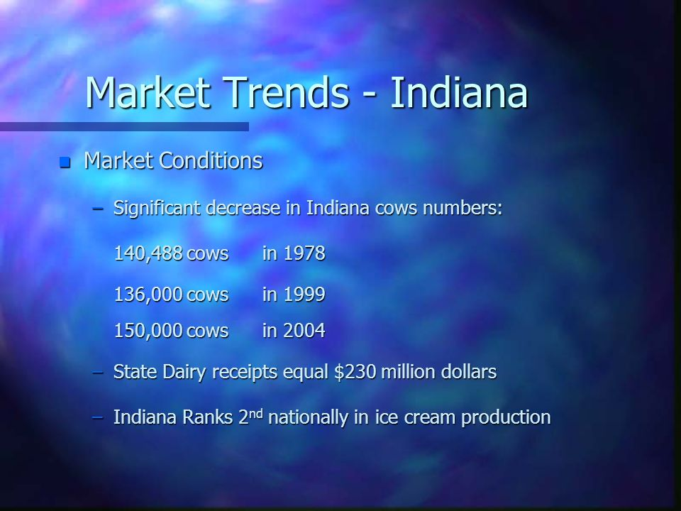 Market Trends - Indiana
